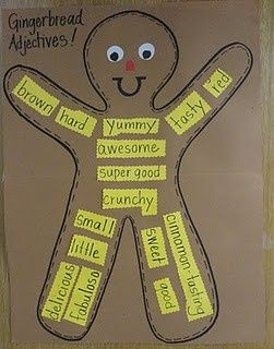 gingerbread adjectives. This could be done with any person, place, or thing