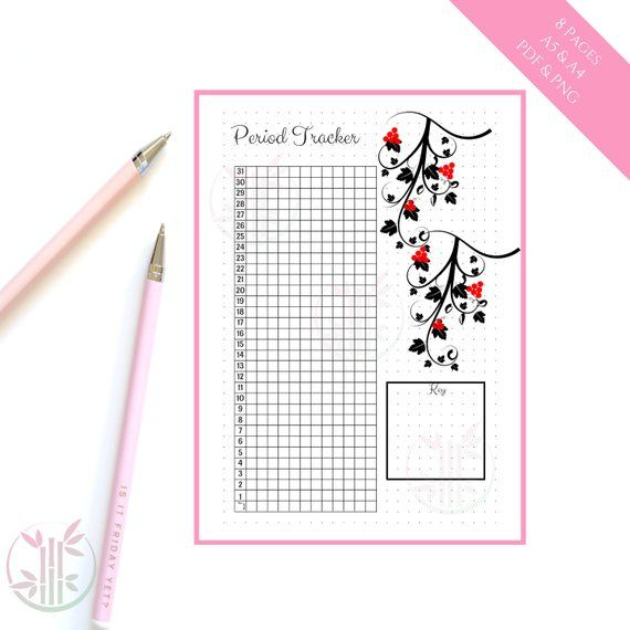 Period Tracker Printable Set Menstrual Tracking Pack
