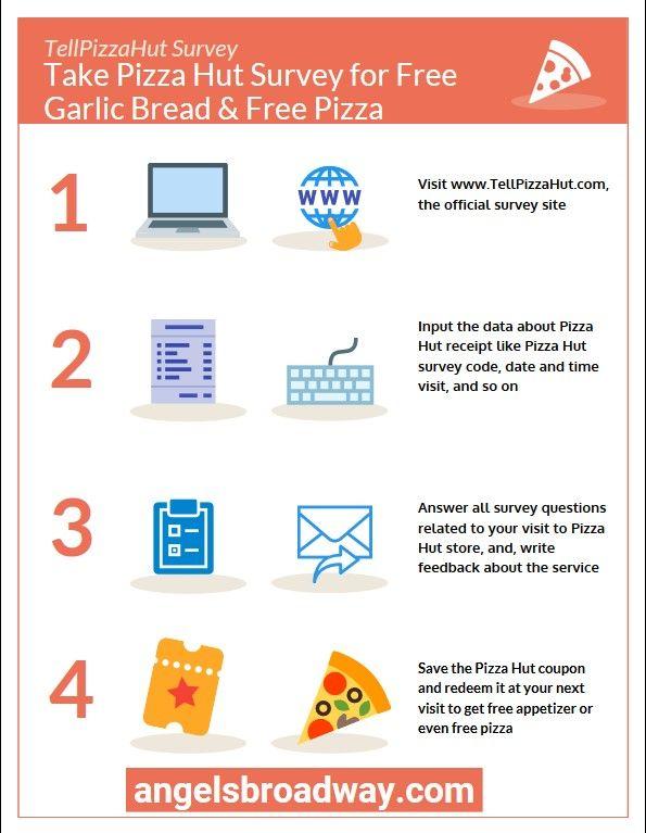 Tellpizzahut Survey Take Pizza Hut Survey For Free Garlic Bread