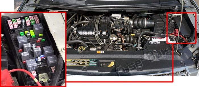 Ford Freestar Windstar 2004 2007 Fuse Box Location Fuse Box Tire Pressure Monitoring System Fuse Panel