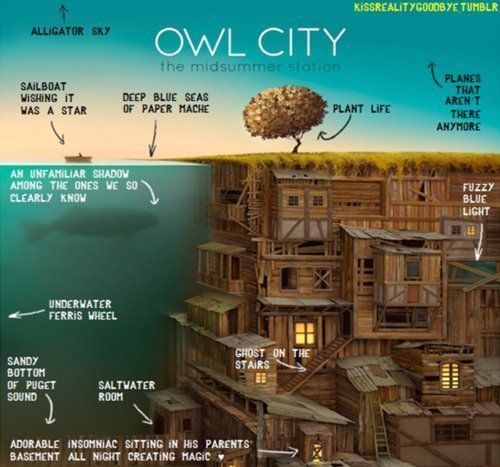 9 best images about owl city quotes on pinterest to be role models and sweet - Owl city quotes ...