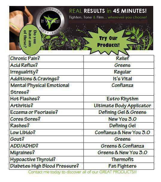 Hypoactive Thyroid Treatment Natural