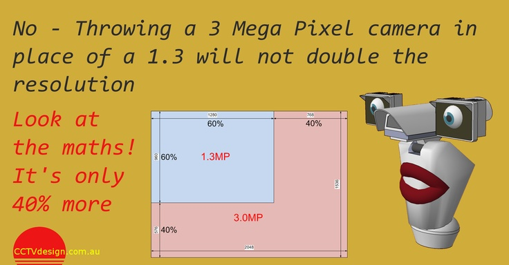 Double the megapixels does not equal double the resolution