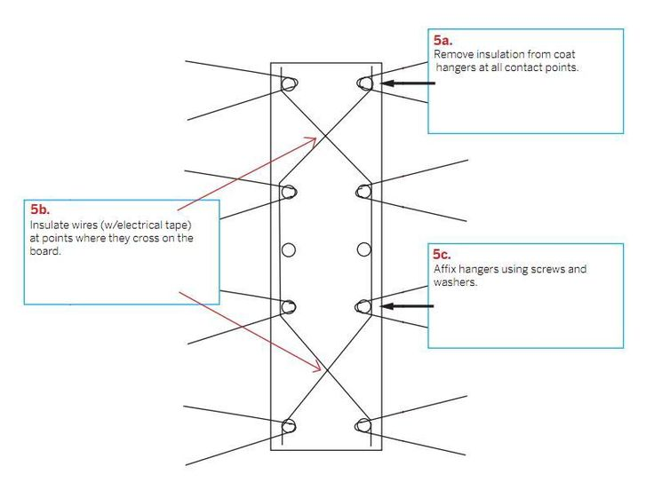 17d70a654f087e6dfd9b3e10ee29f9e8 digital tv engineering projects outdoor tv antenna wiring diagram on outdoor download wirning diagrams Homemade HDTV Antenna at cita.asia