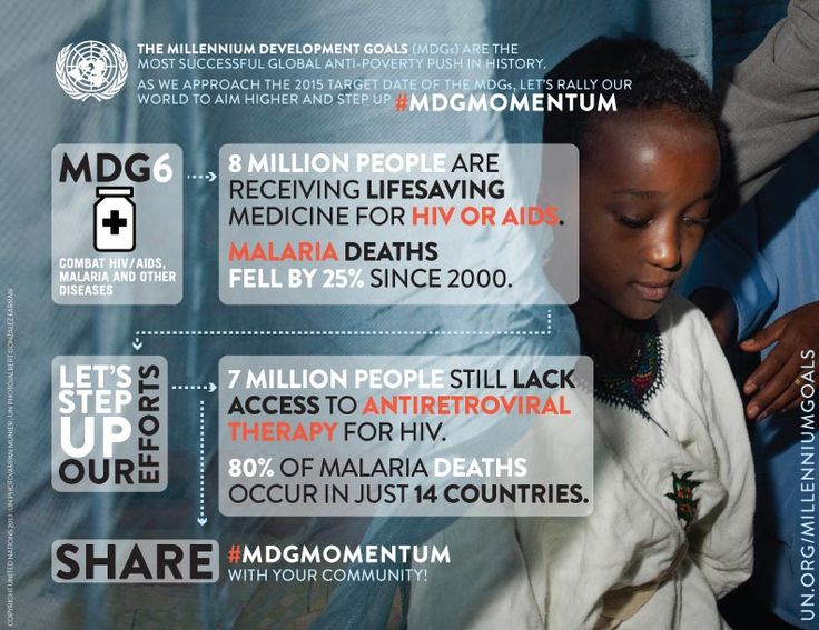 #MDGMomentum #MDG6: Combat diseases. #Malaria deaths down 25% since 2000; 80% occur in 14 countries. #SGSGlobal