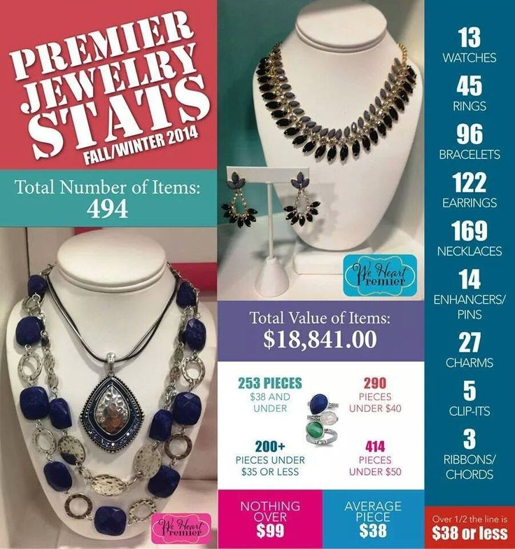 Premier Jewelry Stats!  Contact me at kimrhodes0706@yahoo.com to get online catalog information & details on special customer promotion.