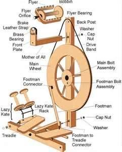 Spinning Wheel Components