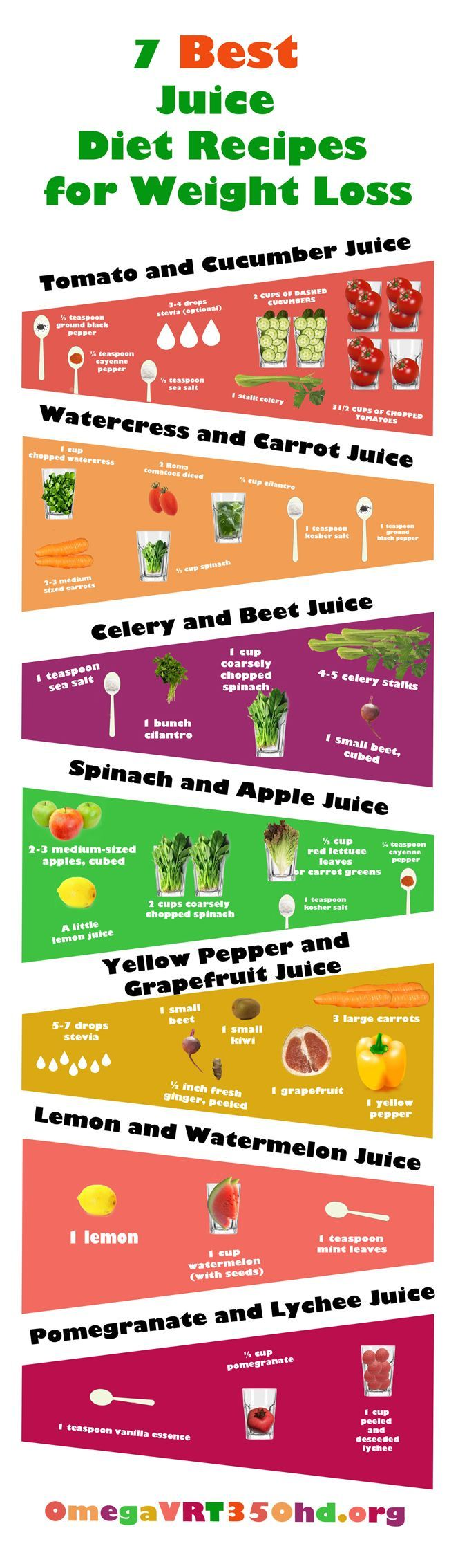 7 Simple Juicing Recipes for Weight Loss http://omegavrt350hd.org/juicing-recipes-for-weight-loss-infographic/
