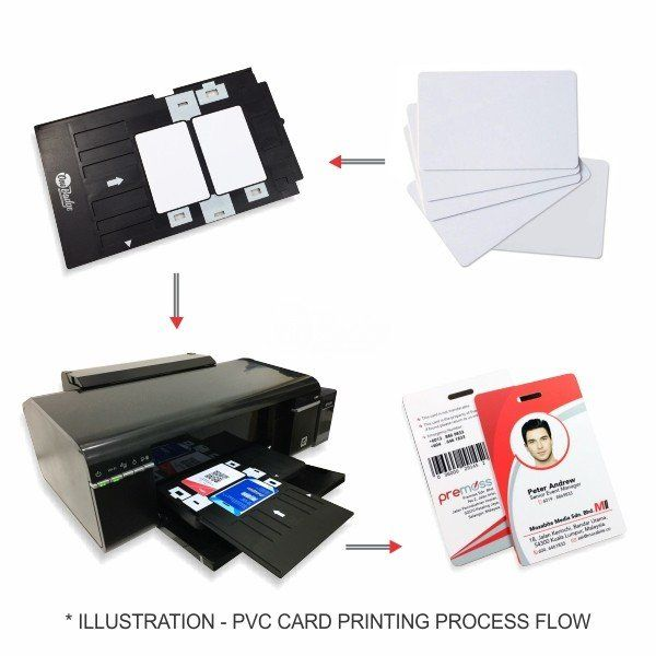 Epson Inkjet Pvc Card Material Supplier Malaysia Coated Blank Id Card Material Employees Card Blank Id Cards Inkjet