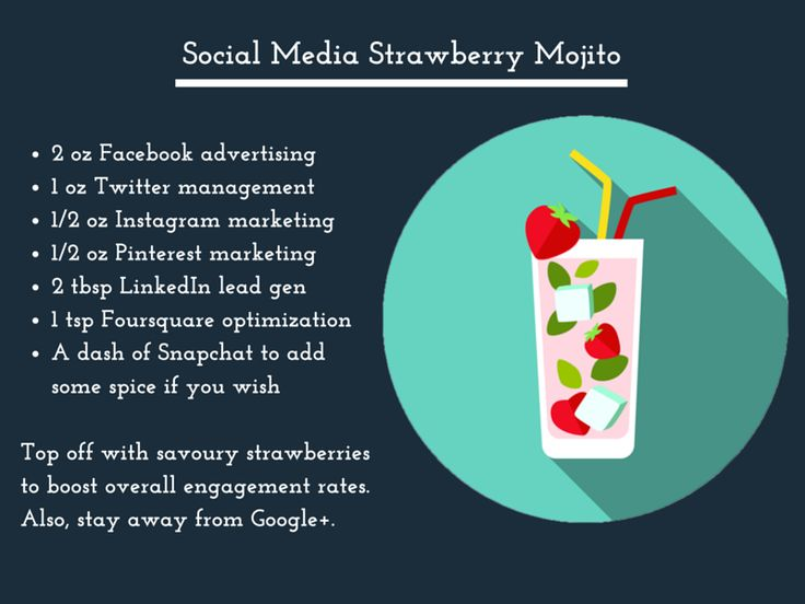 Social Media Strawberry Mojito: Top off with savoury strawberries to boost overall engagement rates. Also, stay away from Google+.