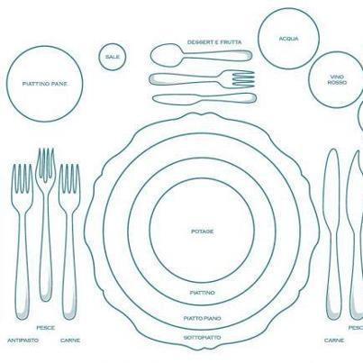 Avete ospiti a #cena questa sera? Sì? Ma come va apparecchiata la #tavola? Impariamolo assieme!