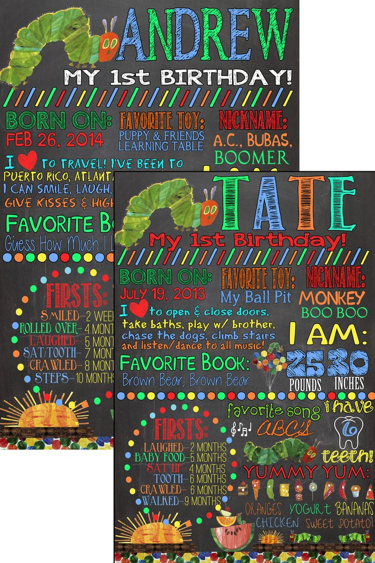 231 best Child Birthday Board Layouts images on Pinterest