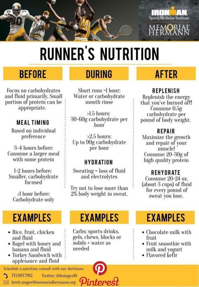 diet plan while training for a half marathon