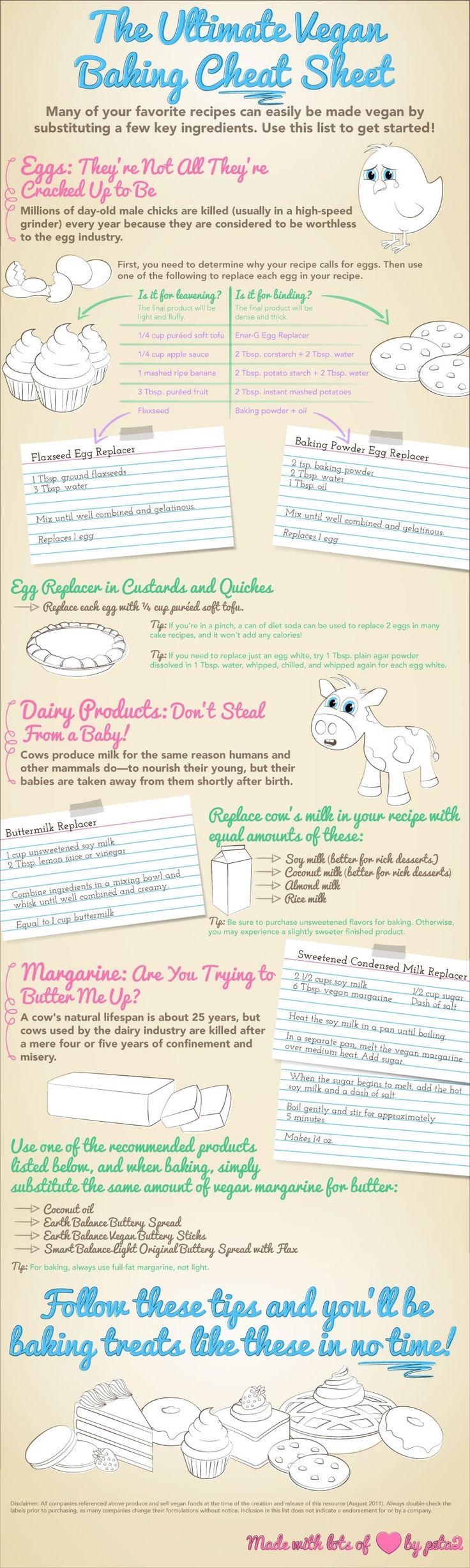Ultimate Vegan Baking Cheat Sheet