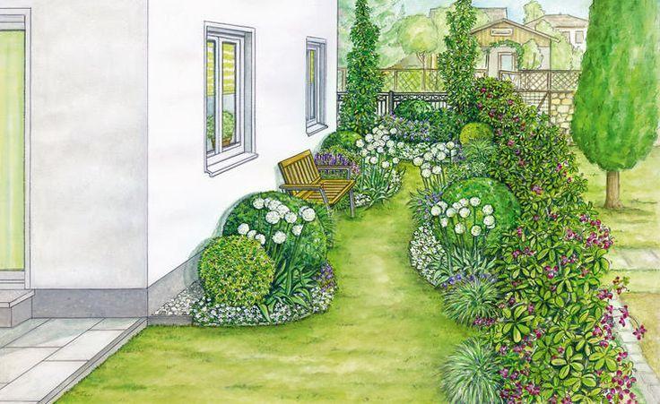 Runde Formen Und Ein Kleiner Sitz Formen Kleiner Runde Backyard Garden Design Garden Planning Small Backyard Gardens