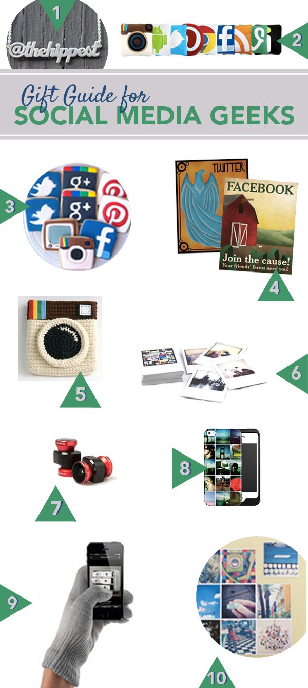 Christmas ideas for men who have everything - 249 Best Gifts For Women And Men Who Have Everything Images On Pinterest