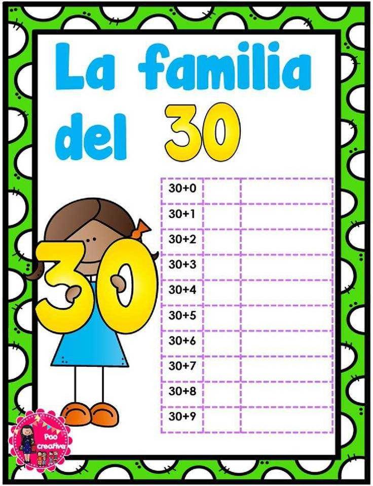 Decimos que dos o más números, con el mismo número de dígitos, son miembros de la misma familia, cuando dos de dichos números tienen al menos un dígito común. Por …