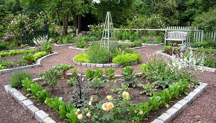 Pin by katie faulstich on gardening pinterest gardens for Garden design ideas northeast