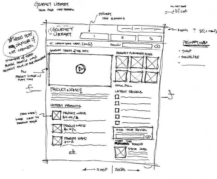 The course will provide you with professional knowledge about both wireframes and site maps. Here's an example of a wireframe.