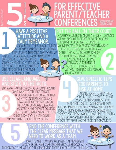 5 Tips for Effective Parent/Teacher Conferences