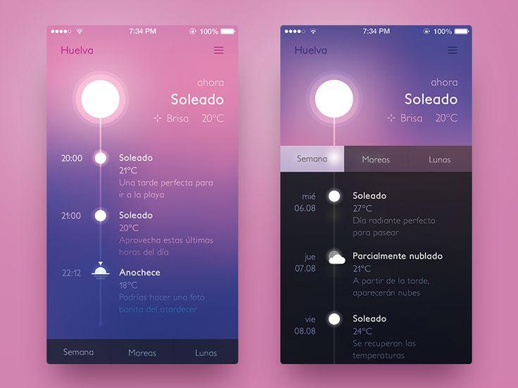 Weather App - by Javi Pérez   #ui