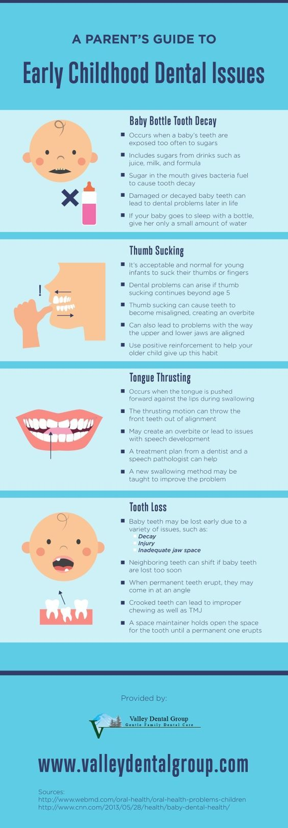 Parents watch out for these early dental Issues including: baby bottle tooth decay, thumb sucking, tongue thrusting and tooth loss!