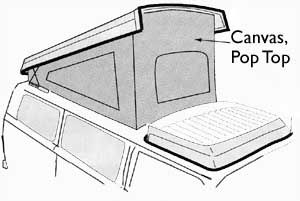 Canvas, Camper Pop-Top,3 Window,Delux Bus ' 68- ' 73 Canvas, Camper Pop-Top,3  Item Number: 231841702 Price: $499.99 This is the one with the 3 piece window, on the top and fits. Delux Campers from ' 68 - ' 73. #aircooled #combi #1600cc #bug #kombilovers #kombi #vwbug #westfalia #VW #vwlove #vwporn #vwflat4 #vwtype2 #VWCAMPER #vwengine #vwlovers #volkswagen #type1 #type3 #slammed #safariwindow #bus #porsche #vwbug #type2 #23window #wheels #custom #vw #EISPARTS