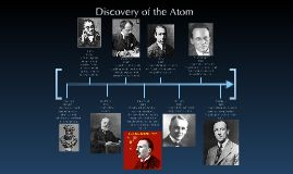 Pioneers in the discovery of atom and it's timeline #atom ...