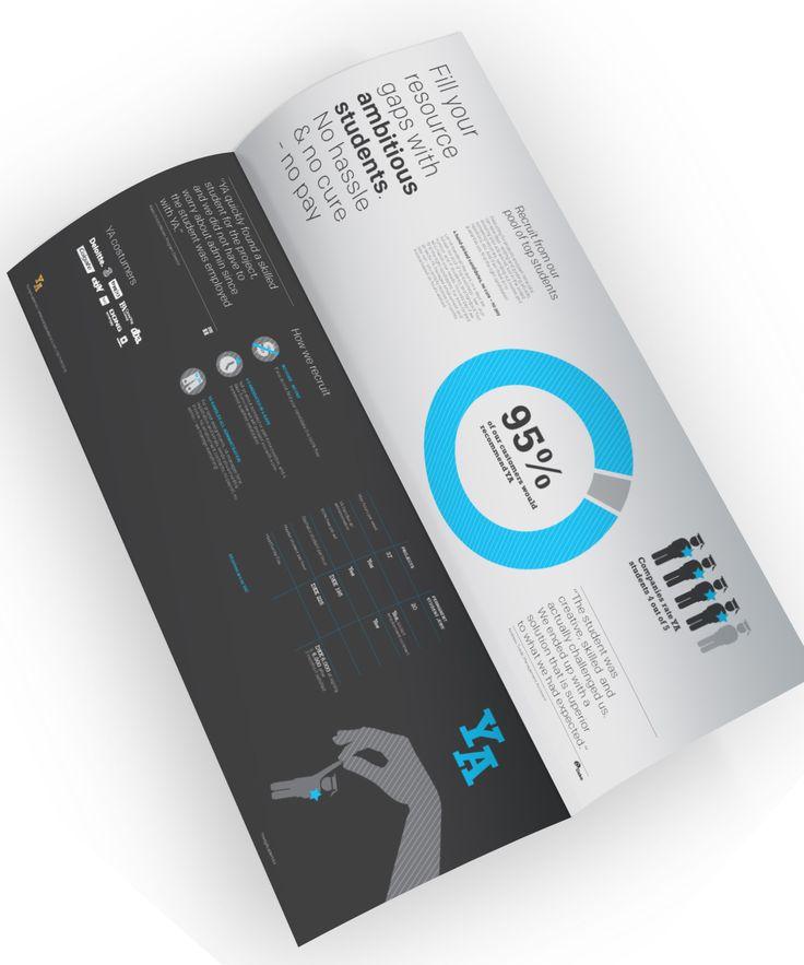 Digital and printet presentation material for Young Academics Copenhagen: MayK - Kristina May Olsen