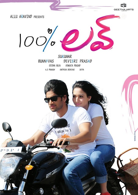 THUPPAKKI 2012 (Tamil Movie) DVDRip XVid HD