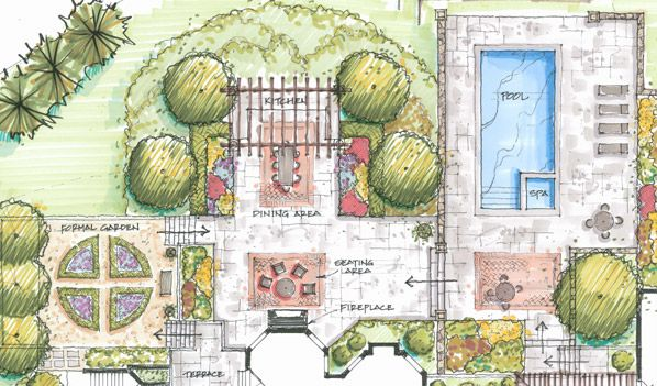 Residential garden design with varied outdoor rooms geared for Garden landscape drawing