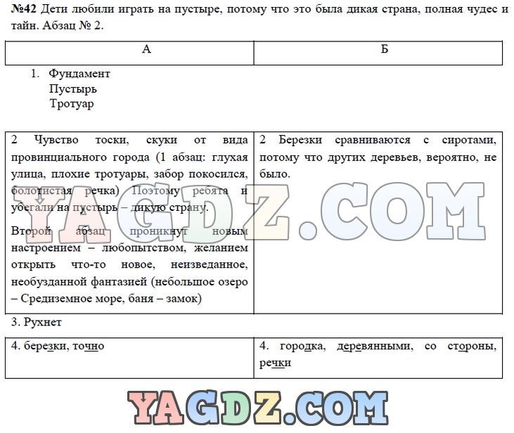 Готовые домашние задания по русскому языку 5 класс мурина без регистрации