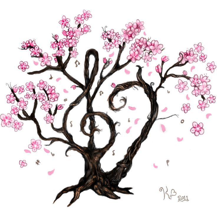 music tree of life - Google-Suche