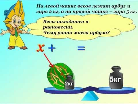 Урок математики Уменьшаемое  Вычитаемое  Разность, 11 й класс/ Mathematics D Download past papers and marking schemes for revising, learning and teaching for GCSE, A level and other qualifications from CIE, OCR, Edexcel, IB, AQA GCE MATHEMATICS.