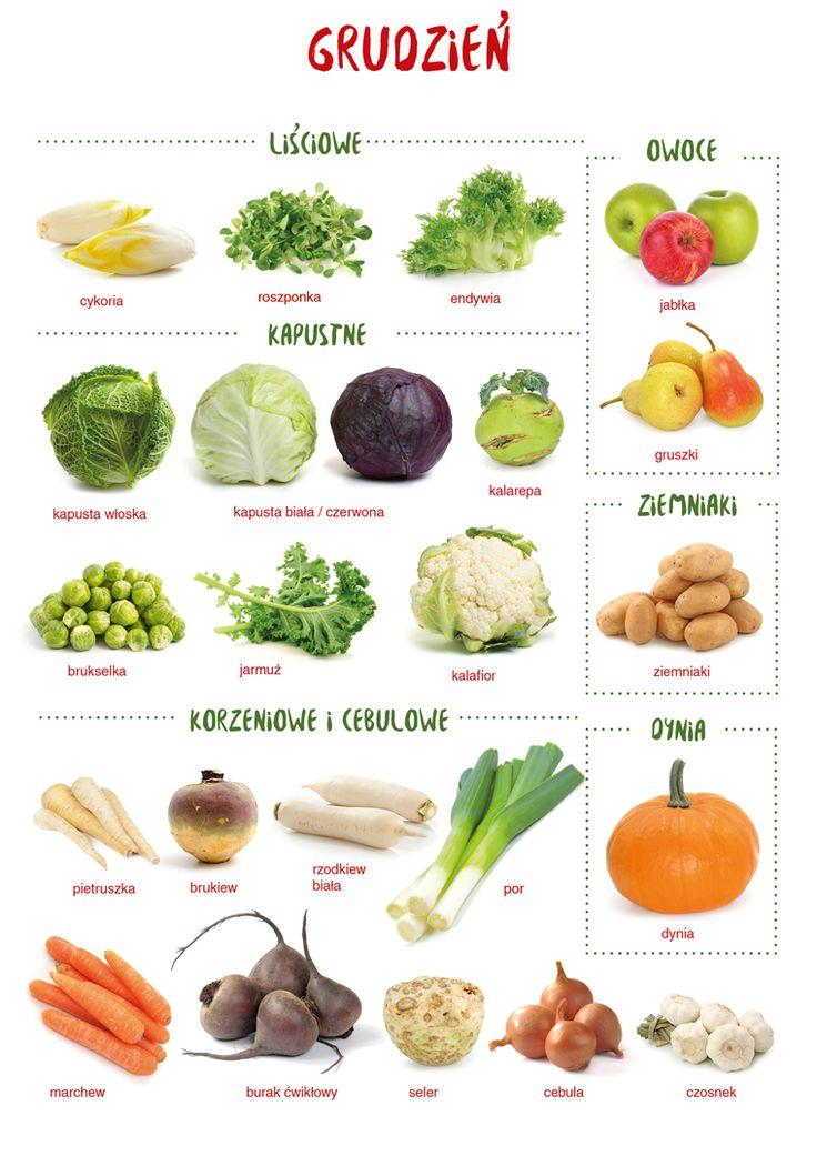 Lista grudniowych warzyw i owoców do pobrania i wydrukowania. Grudzień to podobnie jak listopad, miesiąc przede wszystkim warzyw kapustnych. Kapusta z grochem jest więc jak najbardziej na miejscu  A tutaj znajduje się lista do pobrania w formacie A4. Klik:Warzywa i owoce wgrudniu