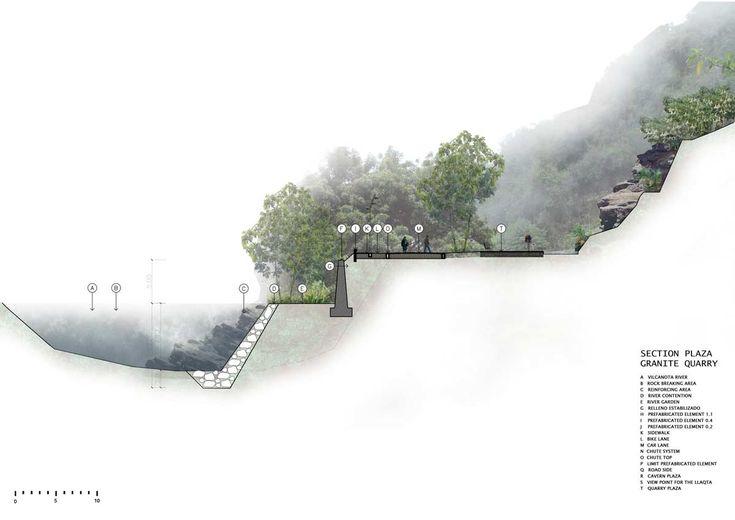 Boulevard PLAZA_CORTE « Landscape Architecture Works   Landezine