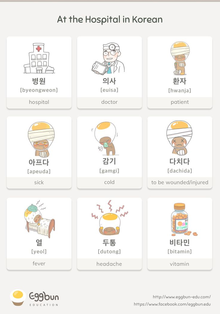 At the Hospital in Korean Chat to Learn Korean wit…