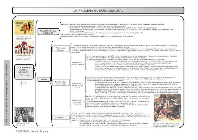 BLOG DE HISTORIA DEL MUNDO CONTEMPORÁNEO: CAUSAS Y CONSECUENCIAS DE LA PRIMERA GUERRA MUNDIAL: ESQUEMAS