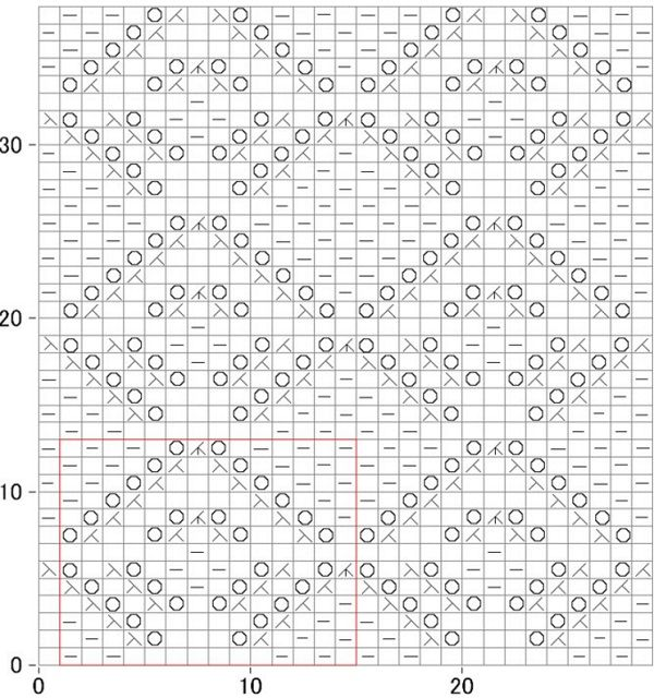 Stacked Diamonds Free Knitting Stitch Pattern chart