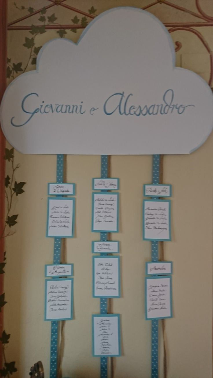 Unique beautiful seating plan for themed baptism for young boys