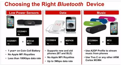 OVERVIEW OF BLUETOOTH DEVICE