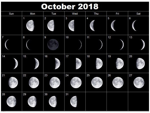 Moon Calendar October 2018 Full Moon Phases Calendar Moon