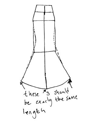 fishtail skirt sewing pattern | Se start with a straight line, the we put in the measurements for 1/9 ...