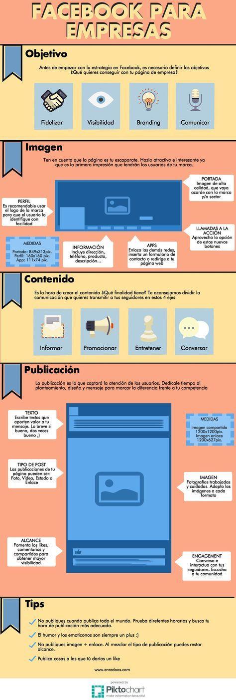 Facebook para empresas. Redes sociales. consejos página de facebook