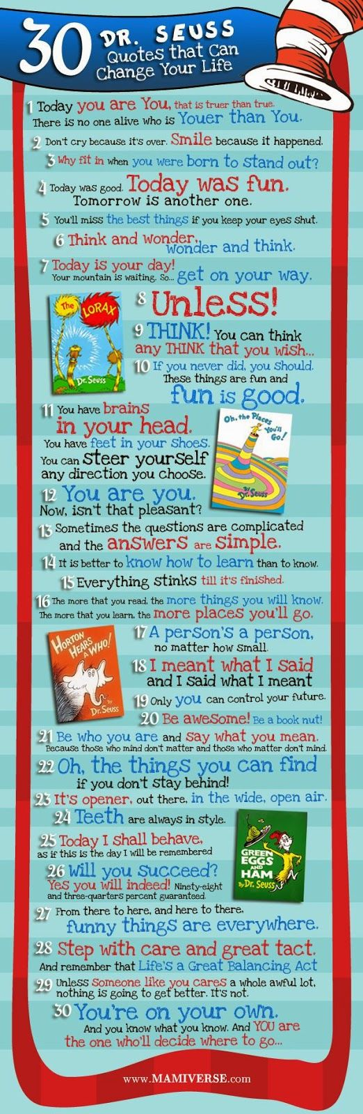 Dr Seuss Quotes that can change your life More Dr. Seuss Activities