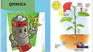 Resultado de imagen para tipos de energia quimica