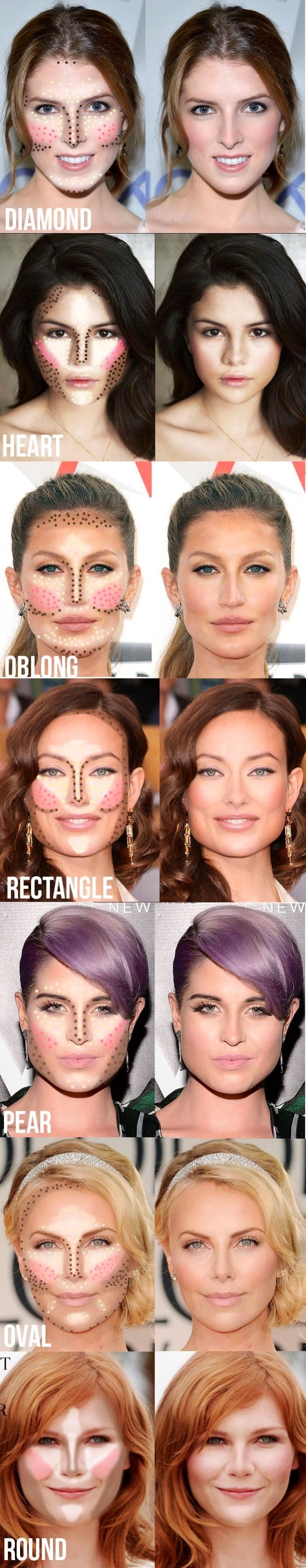 Contouring Face Shapes