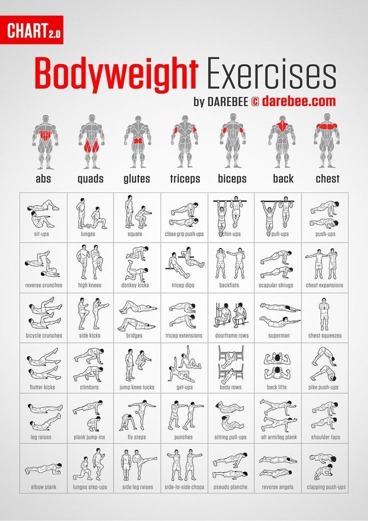 Bodybuilding Workout In Home