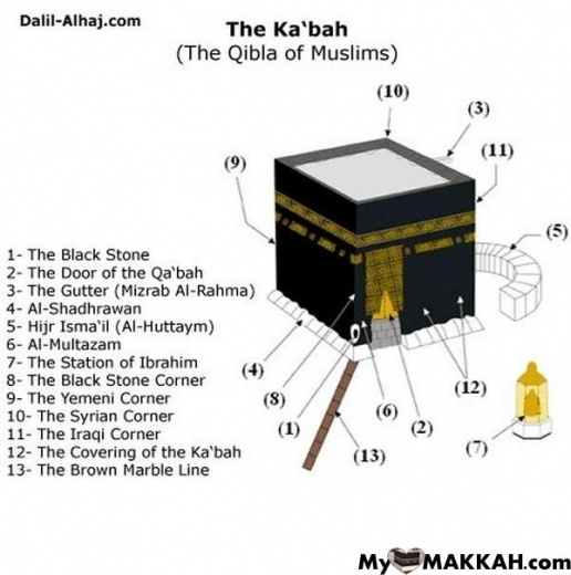Holy Kaaba, Hateem, And Hajr-E-Ismail desktop Wallpapers 89