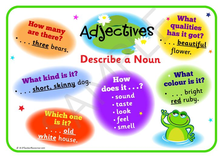 PARTS OF SPEECH POSTERS - ADJECTIVES Text Types Sentences Nouns Verbs Adjectives Adverbs / Conjunctions / Pronouns / Prepositions Plus 4 cute little frogs.... http://www.k-3teacherresources.com/parts-of-speech-posters.html
